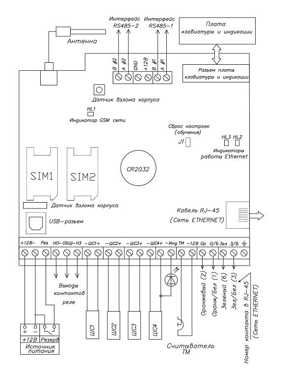 Схематичное изображение устройство охранного устройства